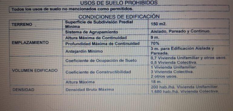 ASPECTOS TECNICO DEL TERRENO COMERCIAL 3